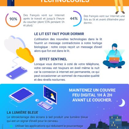 Vitalaire_Poster_Sommeil_Nouvelles_Technologies